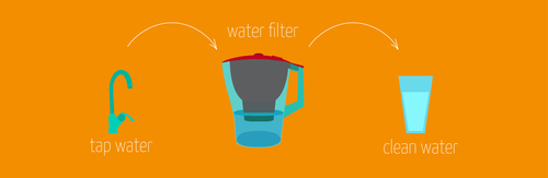 filter the water with a pitcher