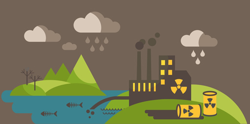 Water pollution cycle